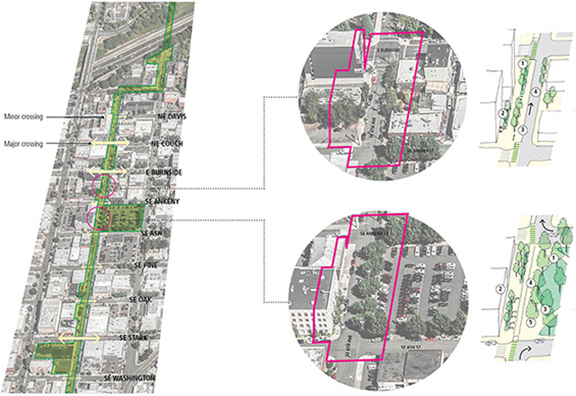 Mayer/Reed worked with the Bureau of Planning & Sustainability on a vision for SE 6th Ave that included partial and full closures of the street to accommodate more green space in the district.