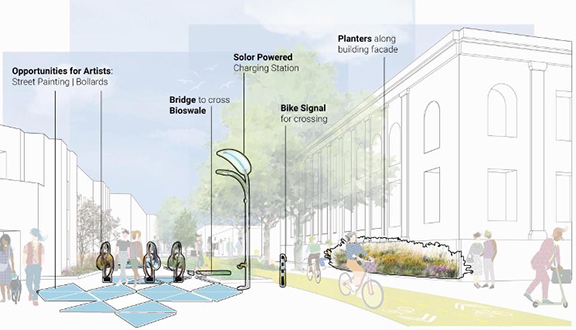 """The """"Industrial ROW"""" concept for SE 6th Ave was developed by Caroline Fitzpatrick, Hana Ketterer, and Carmela Sambo as part of a studio focused on designing a hyper-functional Green Loop in Portland's Central City. Image credit: Hana Ketterer."""